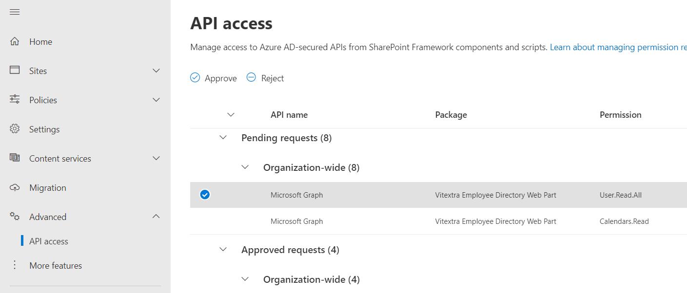 SPFx API Access