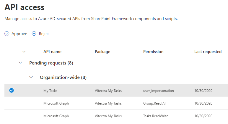 Approve API Access